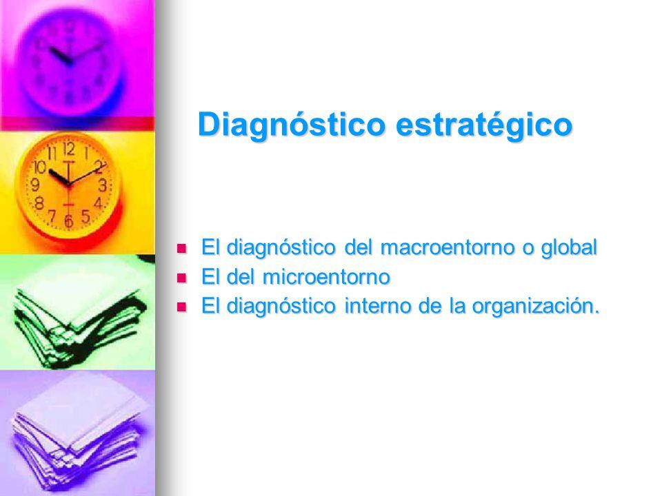 Diagnóstico estratégico El diagnóstico del macroentorno o global El diagnóstico del macroentorno o global El del microentorno El del microentorno El d