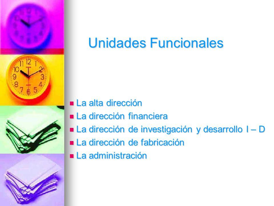 Unidades Funcionales La alta dirección La alta dirección La dirección financiera La dirección financiera La dirección de investigación y desarrollo I