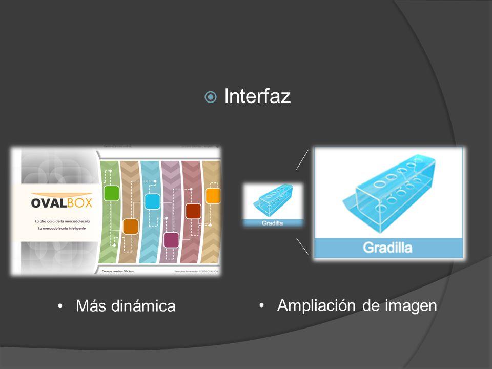 Interfaz Más dinámica Ampliación de imagen