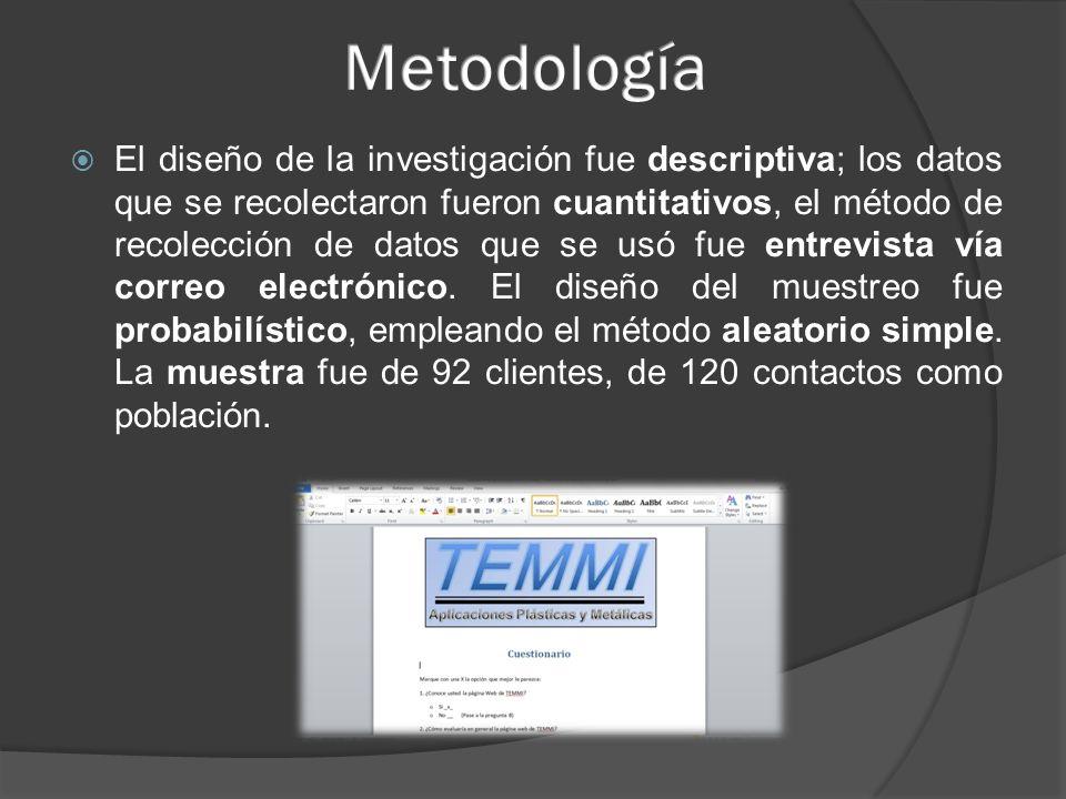 El diseño de la investigación fue descriptiva; los datos que se recolectaron fueron cuantitativos, el método de recolección de datos que se usó fue entrevista vía correo electrónico.