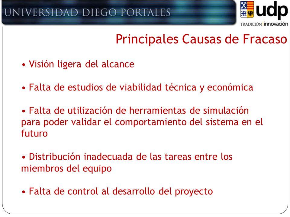 Principales Causas de Fracaso Visión ligera del alcance Falta de estudios de viabilidad técnica y económica Falta de utilización de herramientas de si