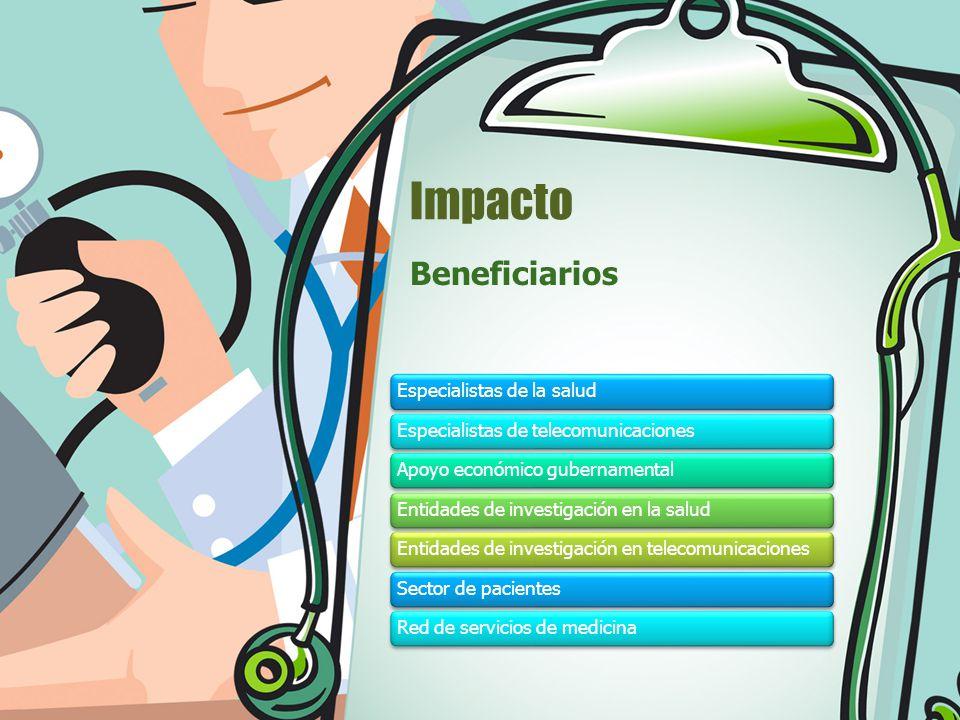 Impacto Beneficiarios Especialistas de la saludEspecialistas de telecomunicacionesApoyo económico gubernamentalEntidades de investigación en la saludE