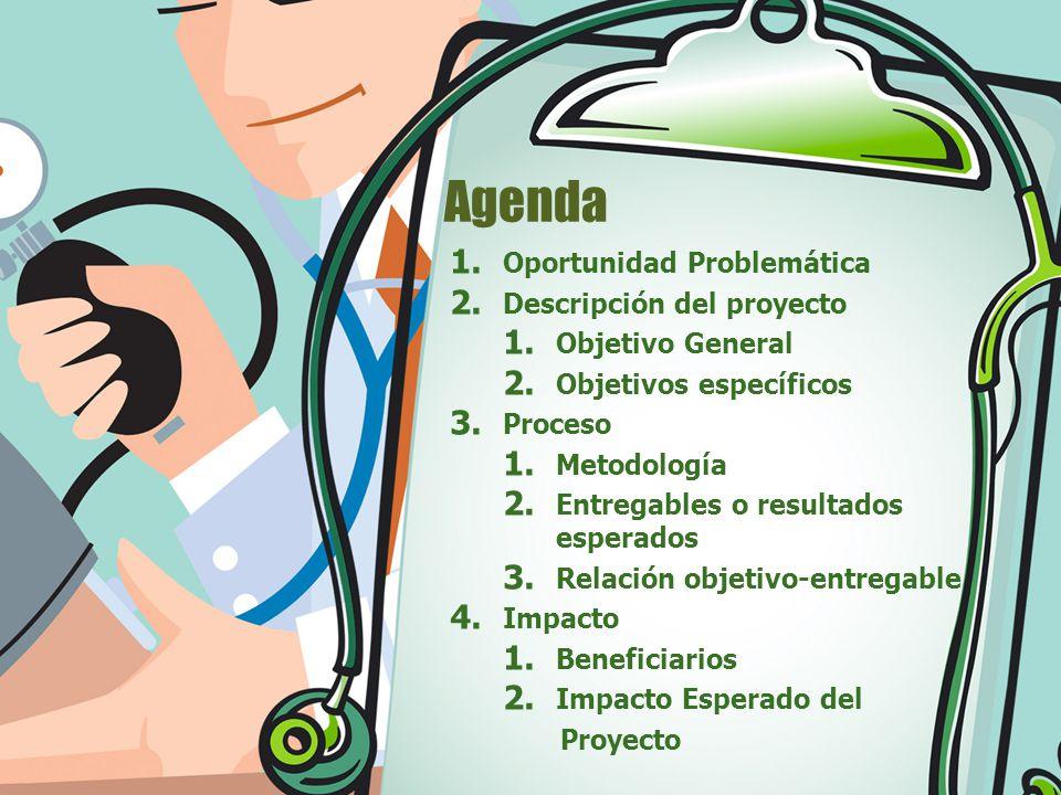 Oportunidad Problemática Organización red salud Inversión tecnología Personal capacitado Sector de la salud el mas afectado Inequidad y mala repartición del recurso