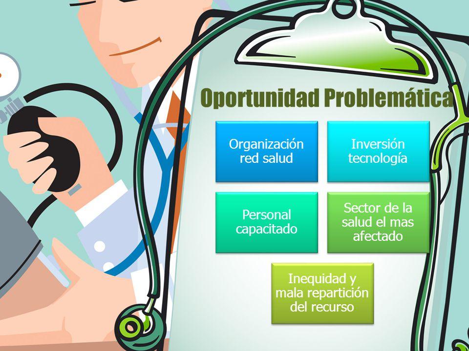 Oportunidad Problemática Organización red salud Inversión tecnología Personal capacitado Sector de la salud el mas afectado Inequidad y mala repartici