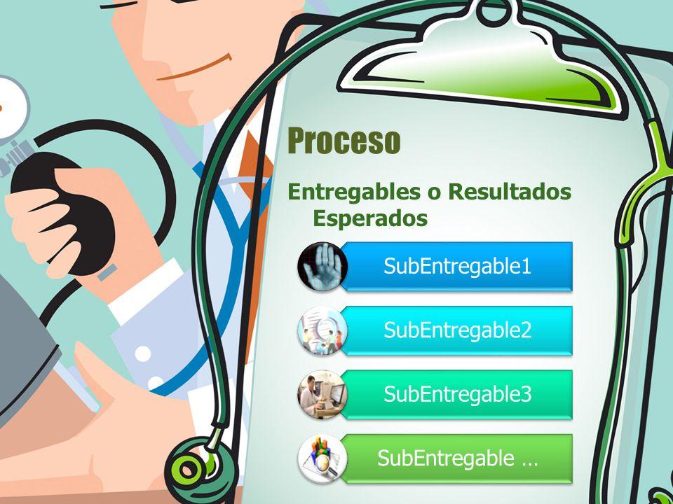 Proceso Entregables o Resultados Esperados SubEntregable1 SubEntregable2 SubEntregable3 SubEntregable …