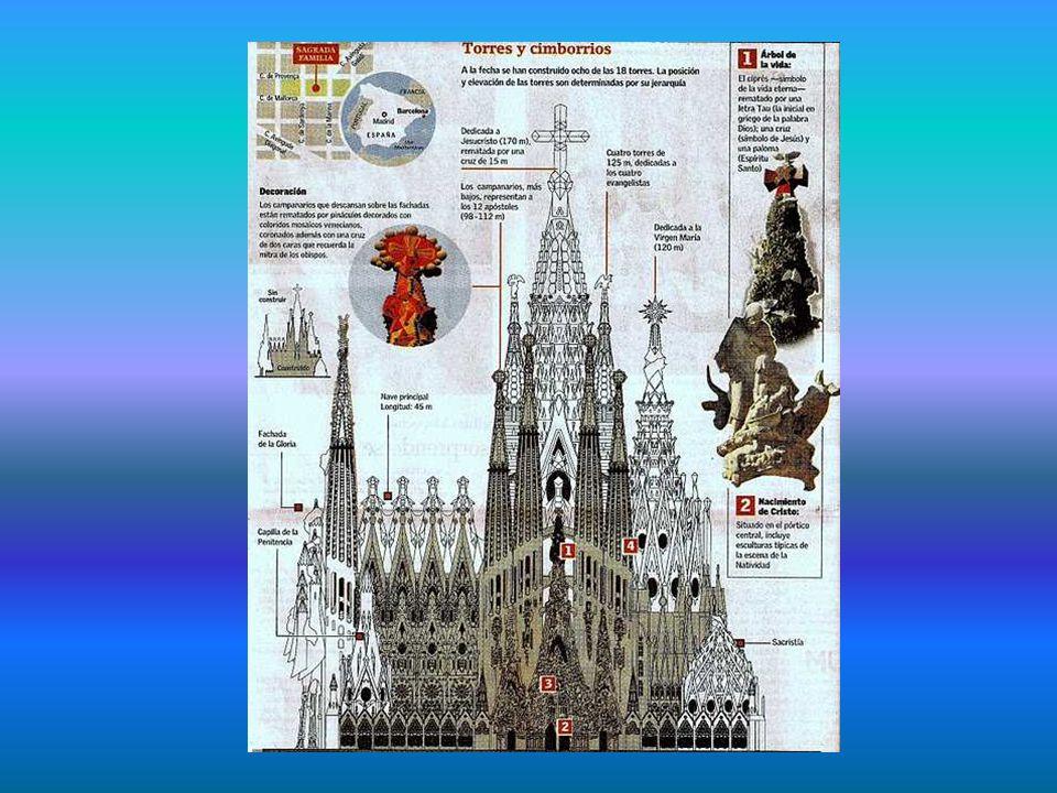 La fachada de la Gloria será la más grande y monumental; es la fachada principal, la que da acceso a la nave central. Dedicada a la Gloria celestial d