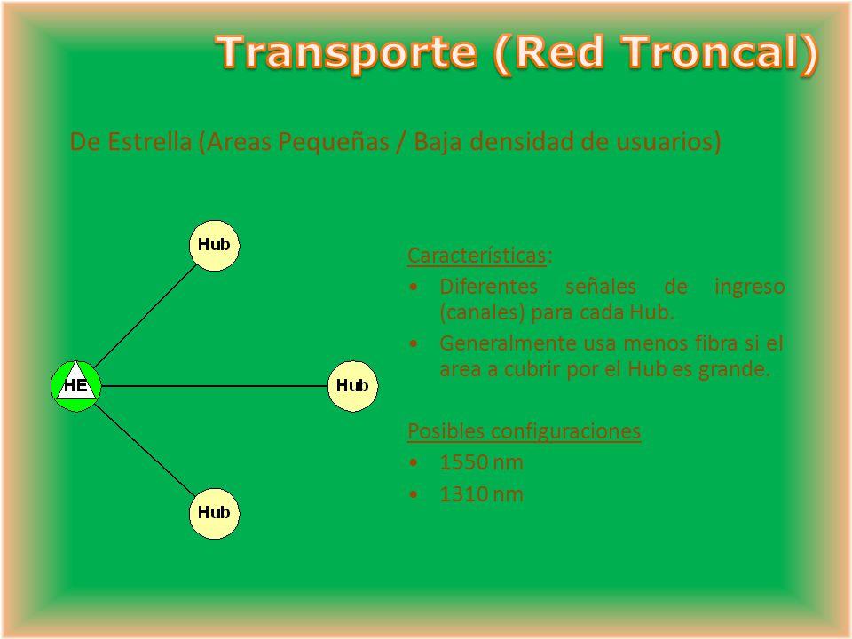De Anillo (Areas Grandes / Alta densidad de usuarios) Características: Transporta servicios a grandes areas. Menos fibra es necesaria si se requiere r