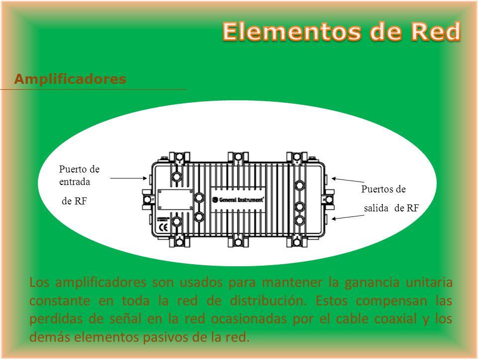 La Red de Distribución es alimentada por una fuente de alimentación que se conecta a la red eléctrica de baja tensión (110 VAC) y genera una salida de