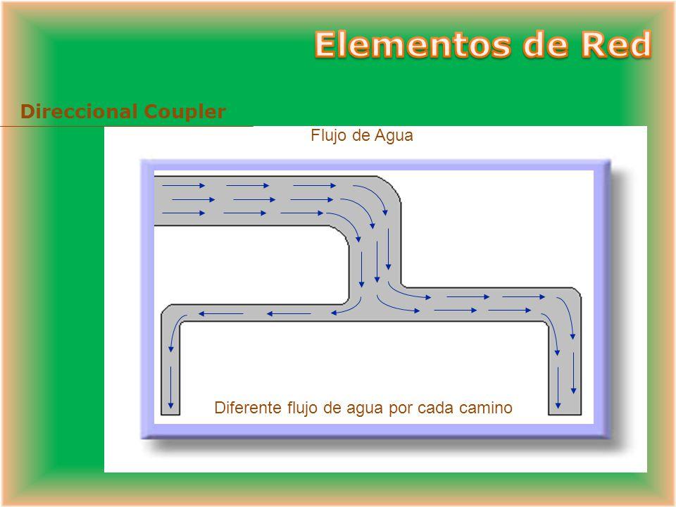 Direccional Coupler Dirección de la señal de RF Valor de Atenuación de RF en la salida TAP Entrada RF/AC Salida RF/AC (INSERCIÓN) Salida RF/AC (ACOPLA
