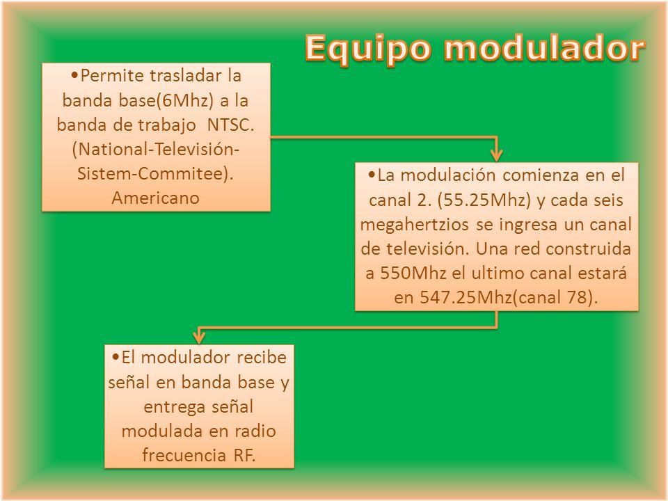 Permite trasladar la banda base(6Mhz) a la banda de trabajo NTSC.