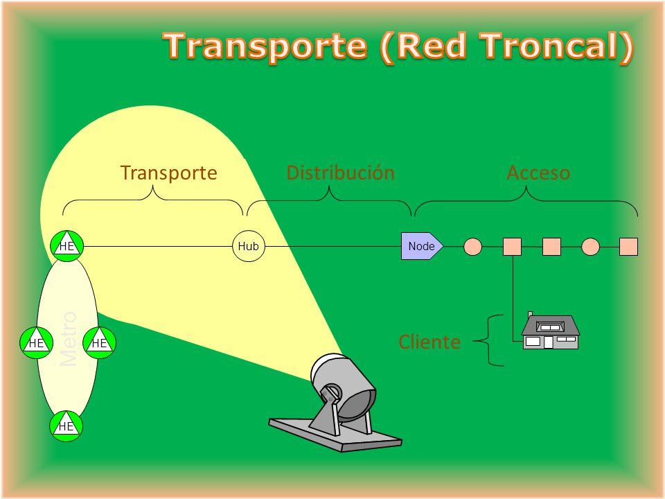 TransporteDistribuciónAcceso Cliente HEHubNode HE Metro