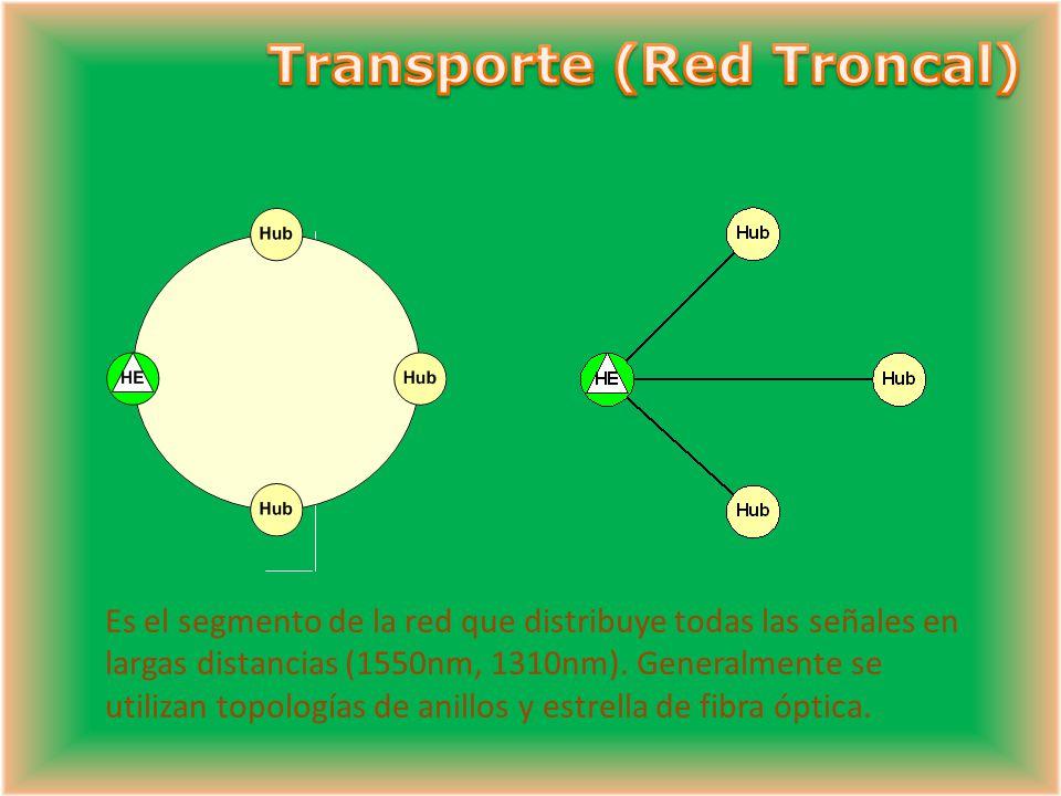 Es el segmento de la red que distribuye todas las señales en largas distancias (1550nm, 1310nm).