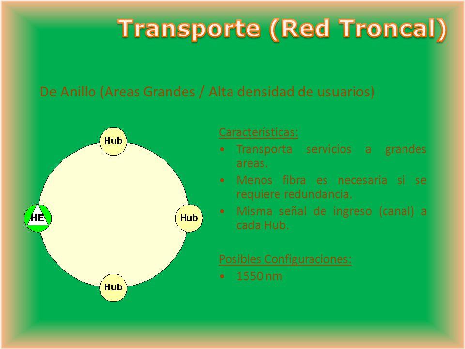 De Anillo (Areas Grandes / Alta densidad de usuarios) Características: Transporta servicios a grandes areas.