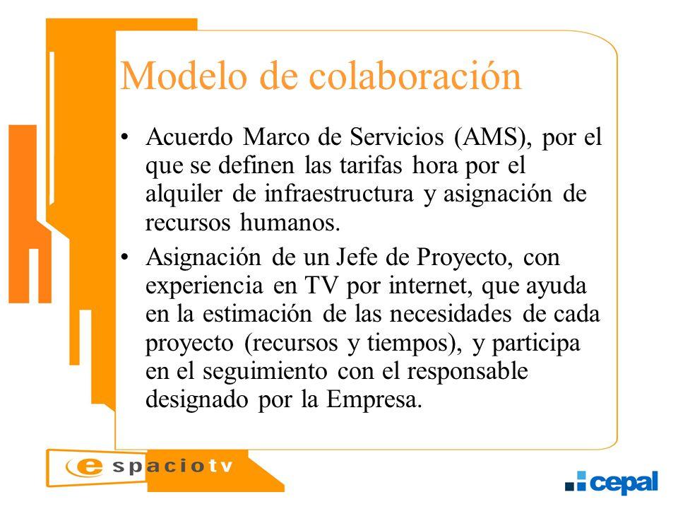 Modelo de colaboración Acuerdo Marco de Servicios (AMS), por el que se definen las tarifas hora por el alquiler de infraestructura y asignación de rec