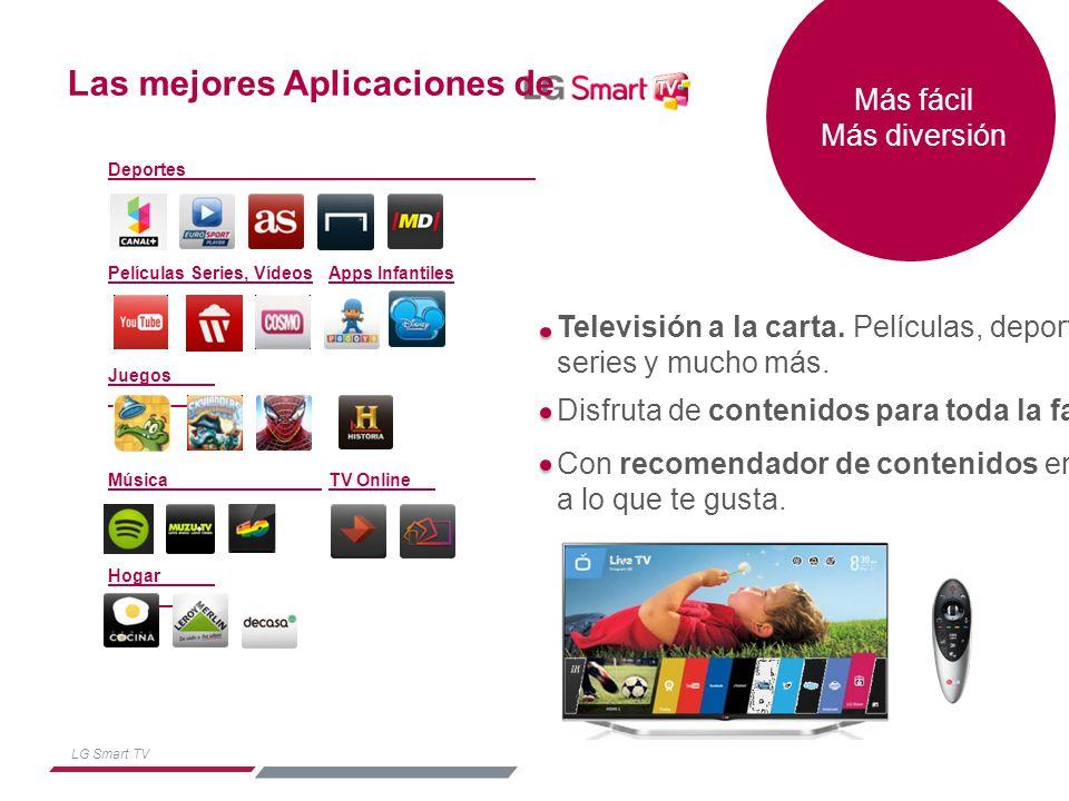 LG Smart TV Conectividad multidispositivo: smartphone, tablet, ordenador… Compatibilidad con los sistemas iOS y Android.