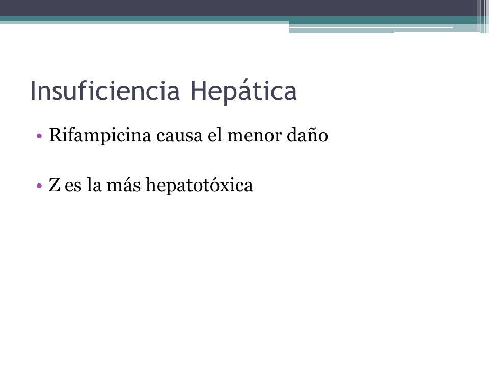 Insuficiencia Hepática Rifampicina causa el menor daño Z es la más hepatotóxica