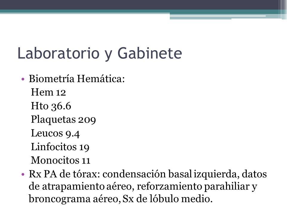 Laboratorio y Gabinete Biometría Hemática: Hem 12 Hto 36.6 Plaquetas 209 Leucos 9.4 Linfocitos 19 Monocitos 11 Rx PA de tórax: condensación basal izqu