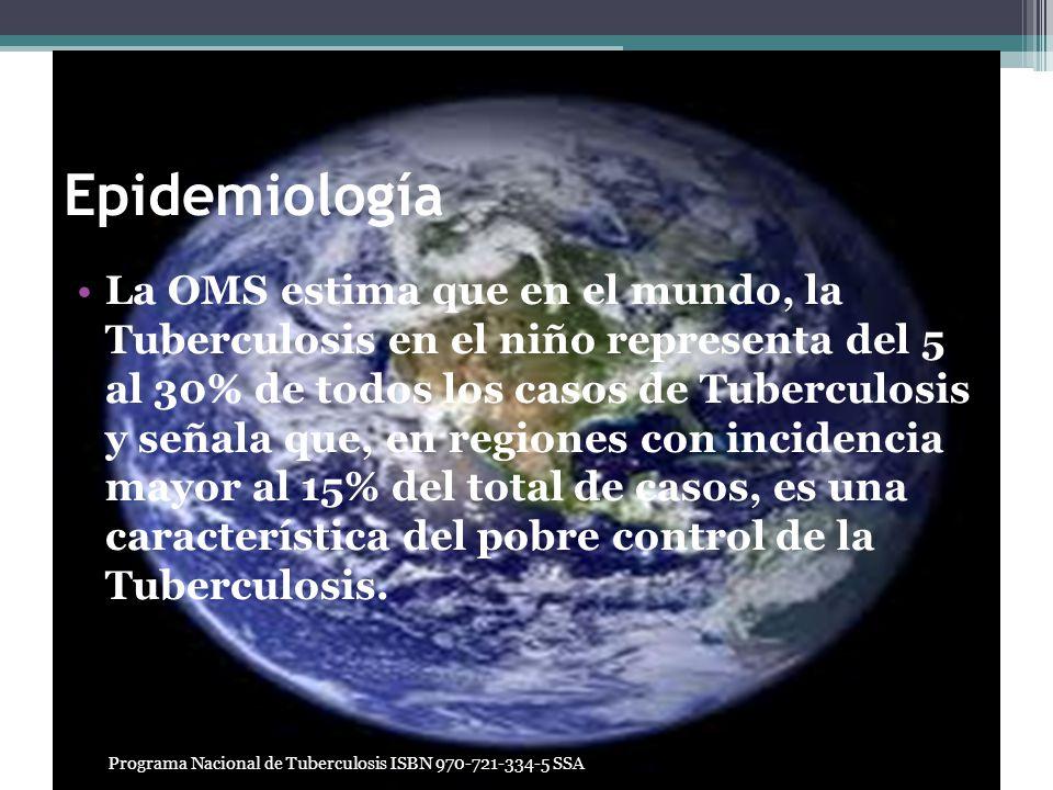 Epidemiología La OMS estima que en el mundo, la Tuberculosis en el niño representa del 5 al 30% de todos los casos de Tuberculosis y señala que, en re