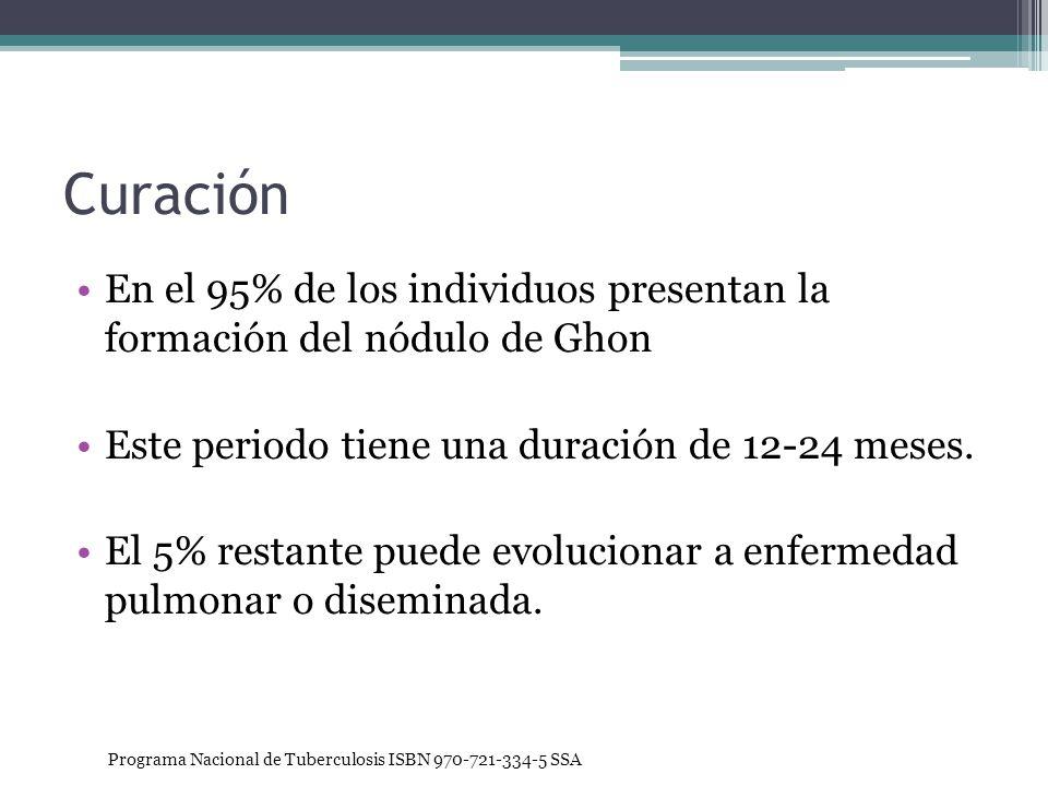 Curación En el 95% de los individuos presentan la formación del nódulo de Ghon Este periodo tiene una duración de 12-24 meses. El 5% restante puede ev
