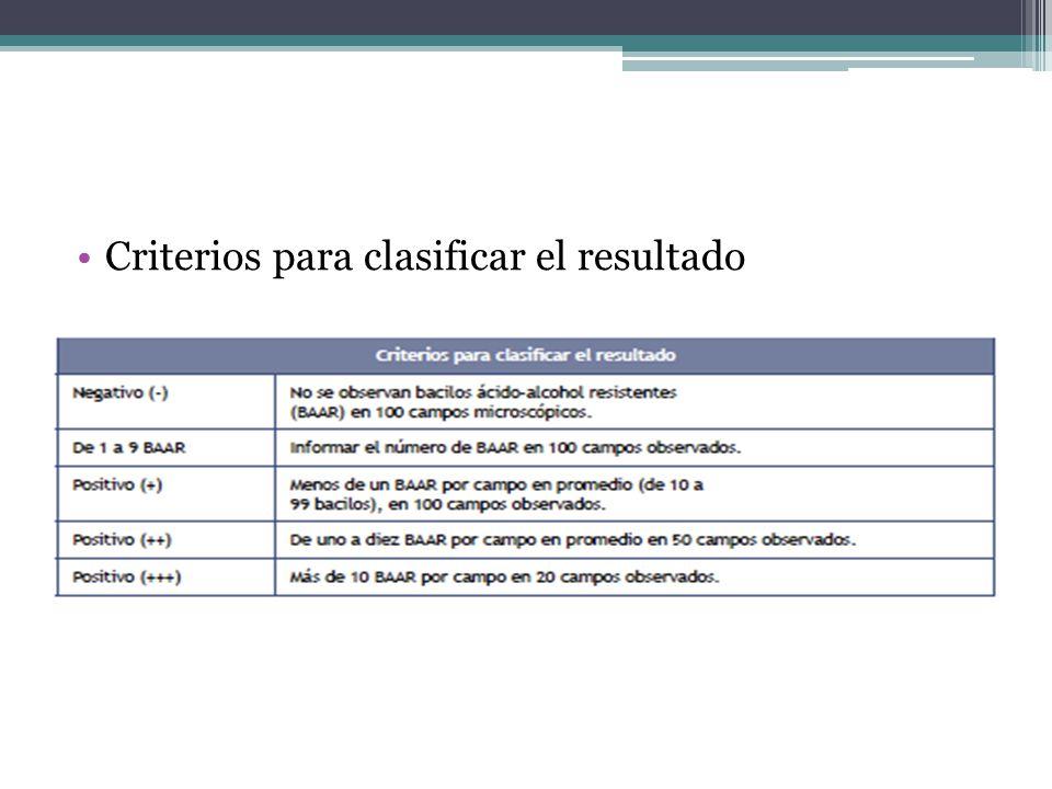 Criterios para clasificar el resultado