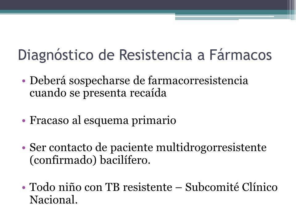 Diagnóstico de Resistencia a Fármacos Deberá sospecharse de farmacorresistencia cuando se presenta recaída Fracaso al esquema primario Ser contacto de