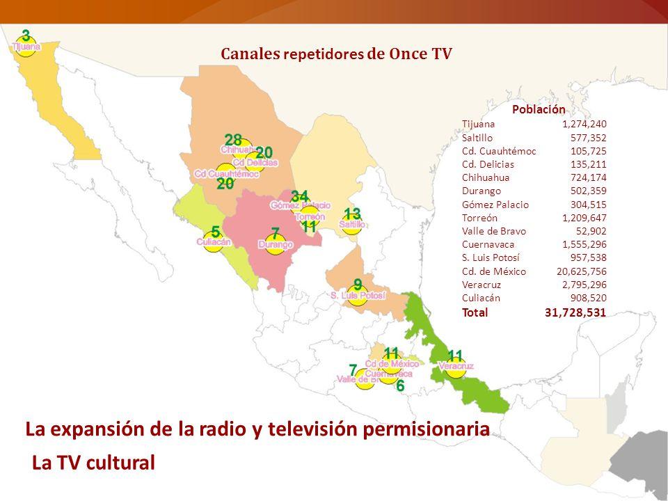 Canales repetidores de Once TV La expansión de la radio y televisión permisionaria Población Tijuana1,274,240 Saltillo577,352 Cd. Cuauhtémoc105,725 Cd