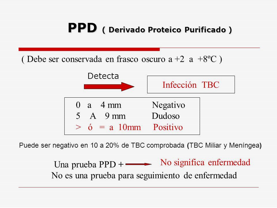 PPD ( Derivado Proteico Purificado ) Detecta Infección TBC 0 a 4 mm Negativo 5 5A 9 mm Dudoso > ó = a 10mm Positivo Una prueba PPD + No significa enfe