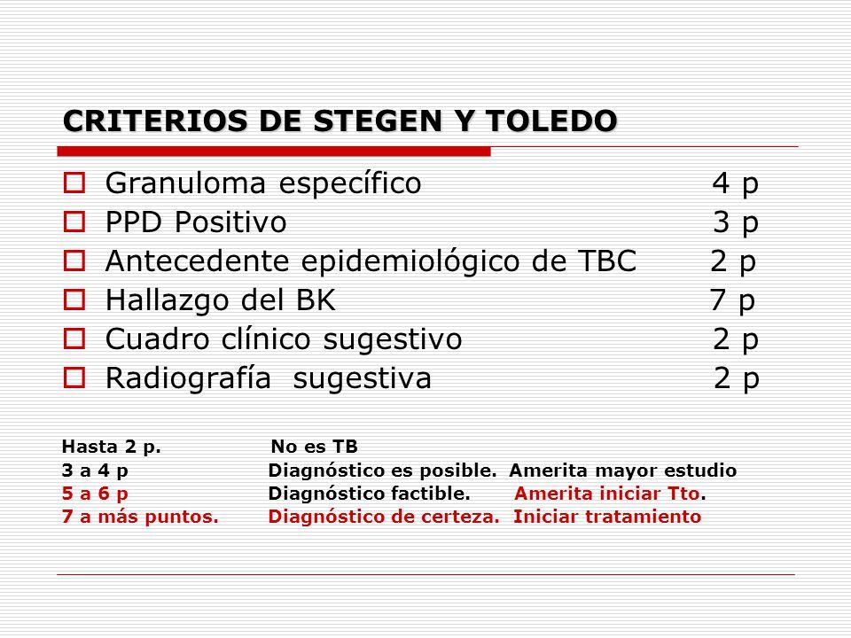 CRITERIOS DE STEGEN Y TOLEDO Granuloma específico 4 p PPD Positivo 3 p Antecedente epidemiológico de TBC 2 p Hallazgo del BK 7 p Cuadro clínico sugest