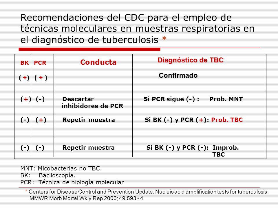Recomendaciones del CDC para el empleo de técnicas moleculares en muestras respiratorias en el diagnóstico de tuberculosis * BK PCR Conducta (+) (-) D