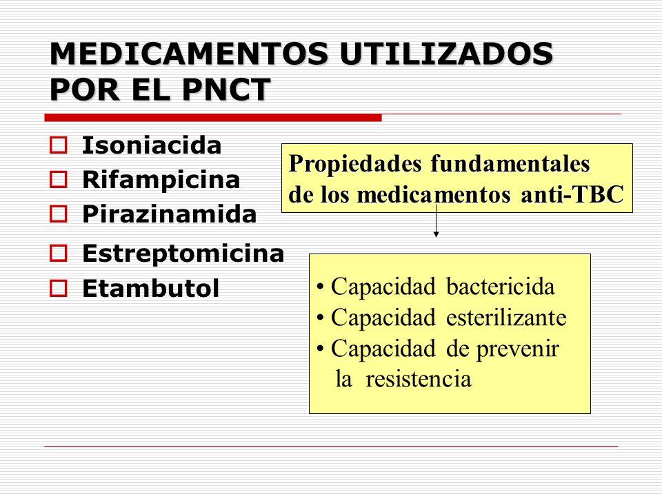 MEDICAMENTOS UTILIZADOS POR EL PNCT Isoniacida Rifampicina Pirazinamida Estreptomicina Etambutol Capacidad bactericida Capacidad esterilizante Capacid