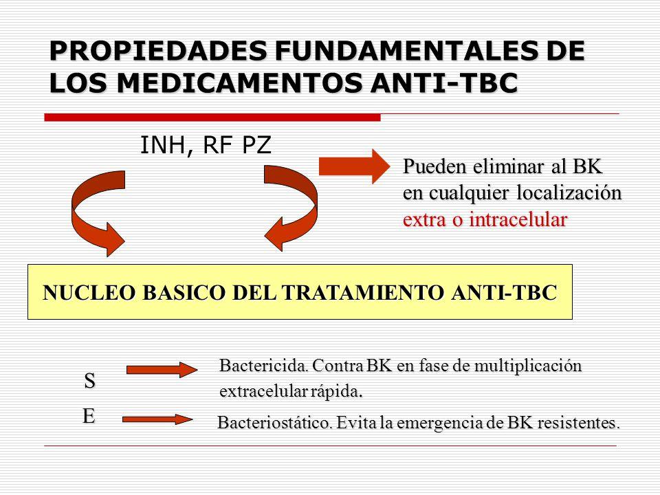 INH, RF PZ PROPIEDADES FUNDAMENTALES DE LOS MEDICAMENTOS ANTI-TBC Pueden eliminar al BK en cualquier localización extra o intracelular NUCLEO BASICO D