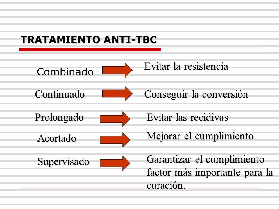 TRATAMIENTO ANTI-TBC Combinado Evitar la resistencia Continuado Conseguir la conversión Prolongado Evitar las recidivas Acortado Mejorar el cumplimien