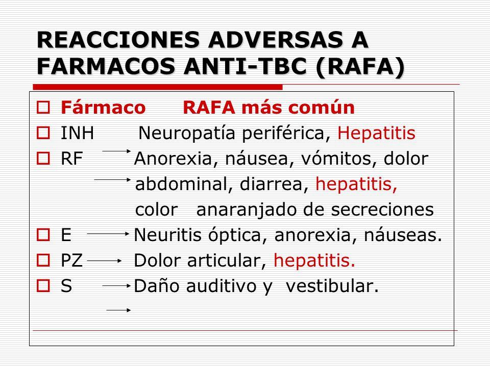 REACCIONES ADVERSAS A FARMACOS ANTI-TBC (RAFA) FármacoRAFA más común INH Neuropatía periférica, Hepatitis RF Anorexia, náusea, vómitos, dolor abdomina