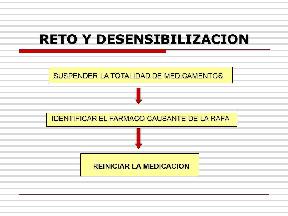 RETO Y DESENSIBILIZACION SUSPENDER LA TOTALIDAD DE MEDICAMENTOS IDENTIFICAR EL FARMACO CAUSANTE DE LA RAFA REINICIAR LA MEDICACION REINICIAR LA MEDICA