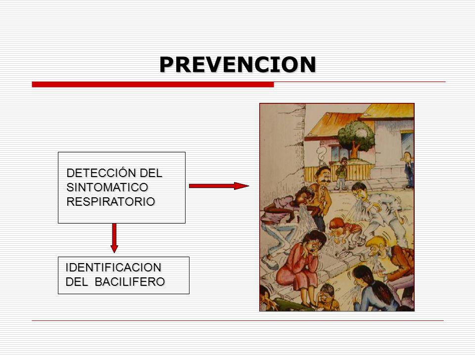 PREVENCION DETECCIÓN DEL SINTOMATICORESPIRATORIO IDENTIFICACION DEL BACILIFERO