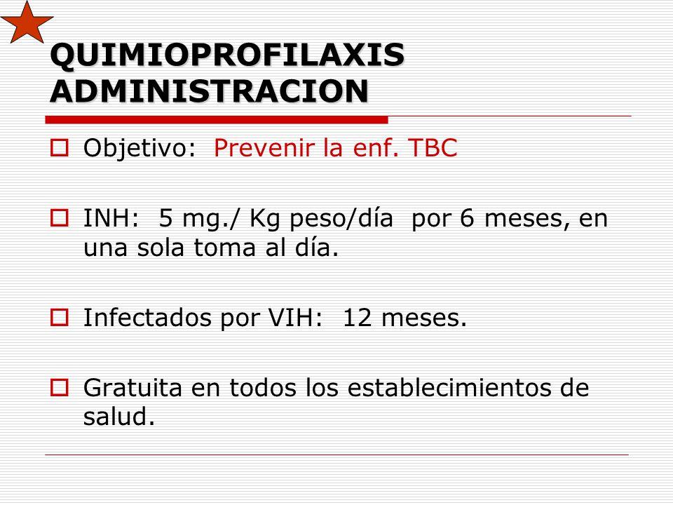 QUIMIOPROFILAXIS ADMINISTRACION Objetivo: Prevenir la enf. TBC INH: 5 mg./ Kg peso/día por 6 meses, en una sola toma al día. Infectados por VIH: 12 me