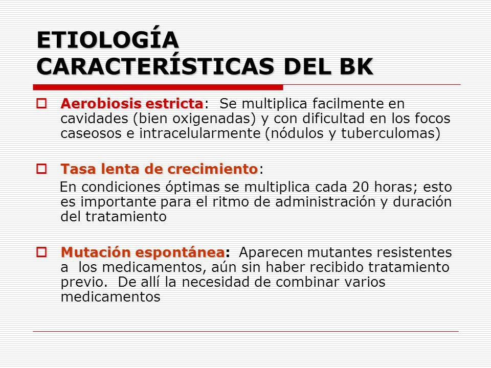 ETIOLOGÍA CARACTERÍSTICAS DEL BK Aerobiosis estricta Aerobiosis estricta: Se multiplica facilmente en cavidades (bien oxigenadas) y con dificultad en