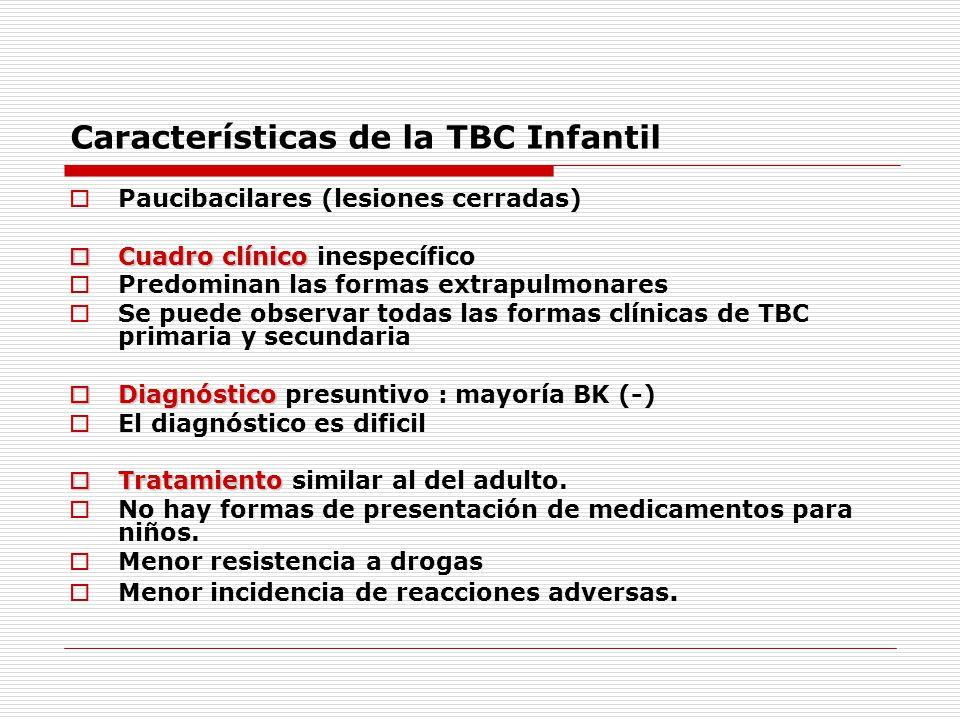 Características de la TBC Infantil Paucibacilares (lesiones cerradas) Cuadro clínico Cuadro clínico inespecífico Predominan las formas extrapulmonares