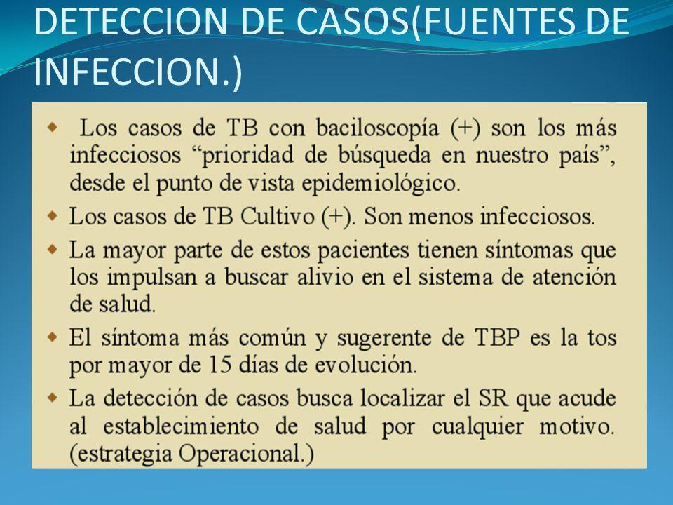 CONSIDERACIONES PARA LA DETECCION DE CASOS(FUENTES DE INFECCION.)