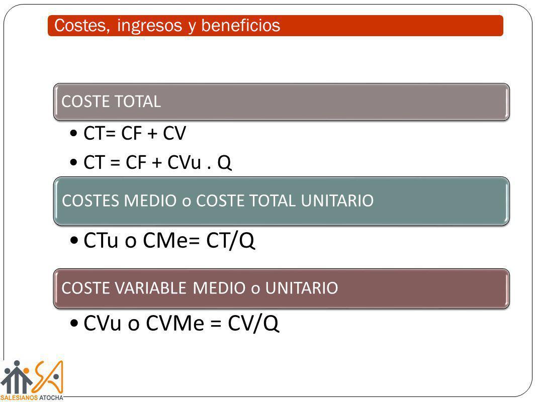 COSTE TOTAL CT= CF + CV CT = CF + CVu. Q COSTES MEDIO o COSTE TOTAL UNITARIO CTu o CMe= CT/Q COSTE VARIABLE MEDIO o UNITARIO CVu o CVMe = CV/Q Costes,