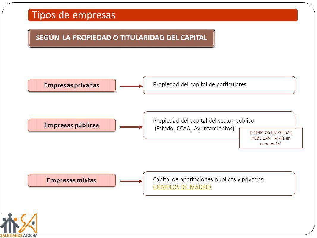 Tipos de empresas SEGÚN LA PROPIEDAD O TITULARIDAD DEL CAPITAL Propiedad del capital de particulares Empresas privadas Propiedad del capital de partic