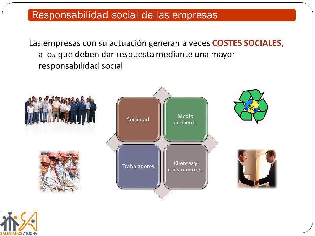 Las empresas con su actuación generan a veces COSTES SOCIALES, a los que deben dar respuesta mediante una mayor responsabilidad social Sociedad Medio