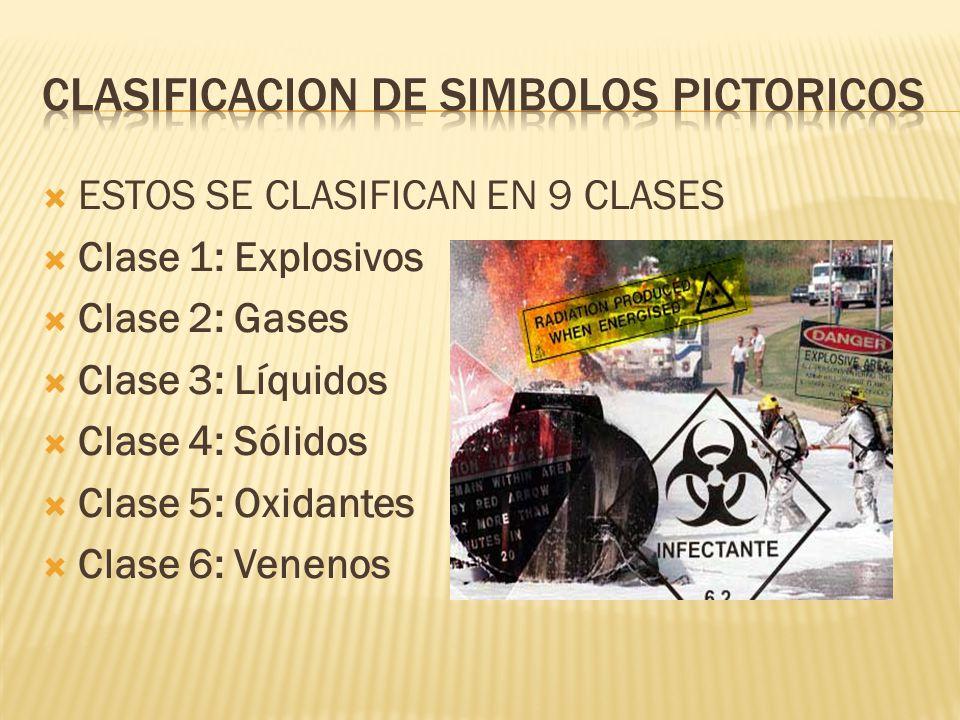 ESTOS SE CLASIFICAN EN 9 CLASES Clase 1: Explosivos Clase 2: Gases Clase 3: Líquidos Clase 4: Sólidos Clase 5: Oxidantes Clase 6: Venenos