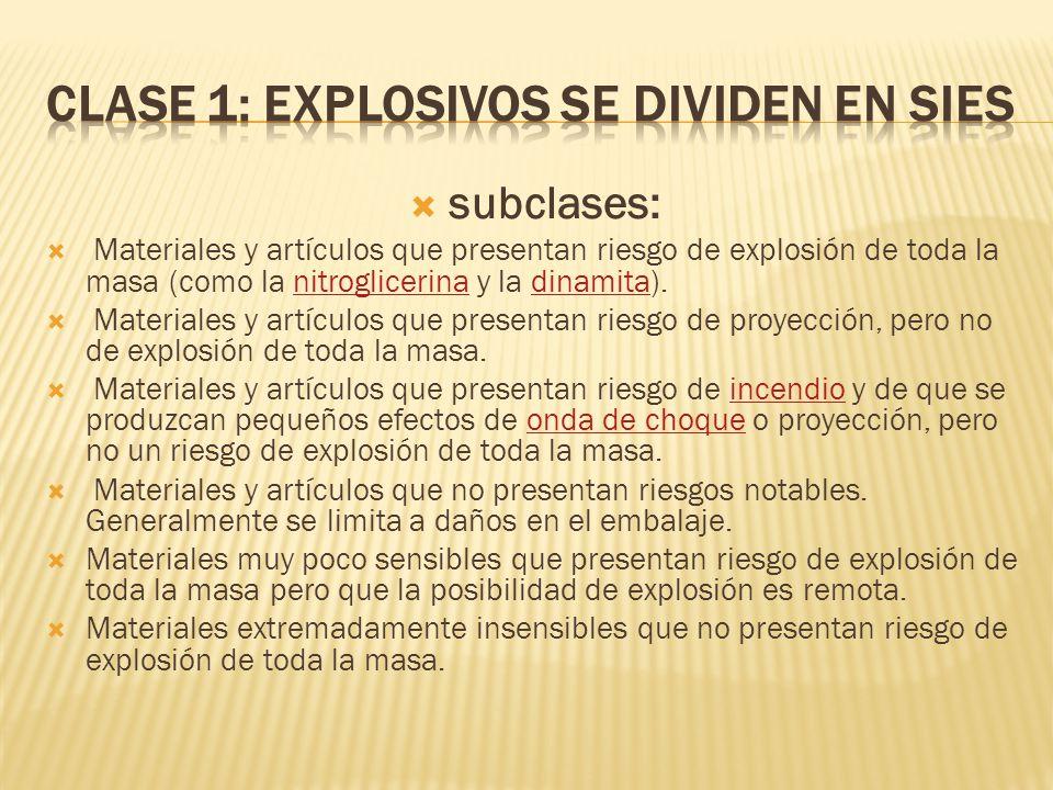 subclases: Materiales y artículos que presentan riesgo de explosión de toda la masa (como la nitroglicerina y la dinamita).nitroglicerinadinamita Mate
