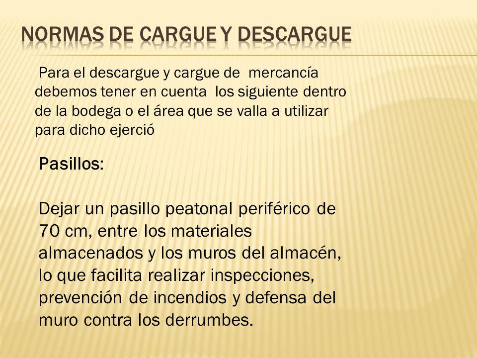 Para el descargue y cargue de mercancía debemos tener en cuenta los siguiente dentro de la bodega o el área que se valla a utilizar para dicho ejerció