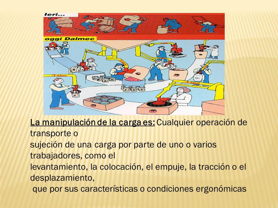 La manipulación de la carga es: Cualquier operación de transporte o sujeción de una carga por parte de uno o varios trabajadores, como el levantamient
