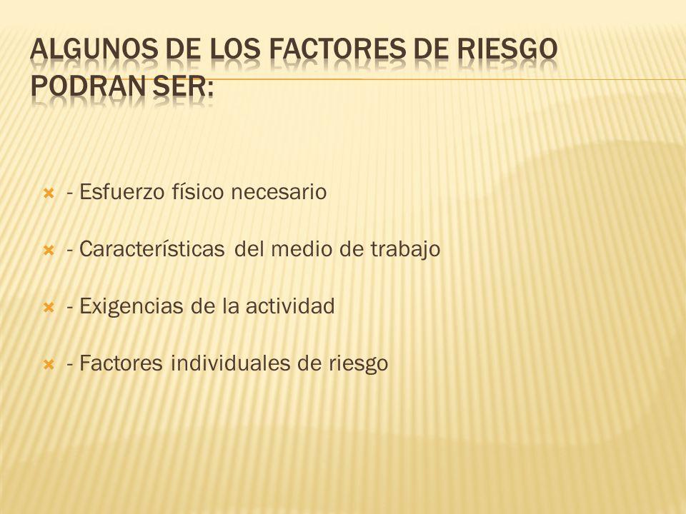 - Esfuerzo físico necesario - Características del medio de trabajo - Exigencias de la actividad - Factores individuales de riesgo