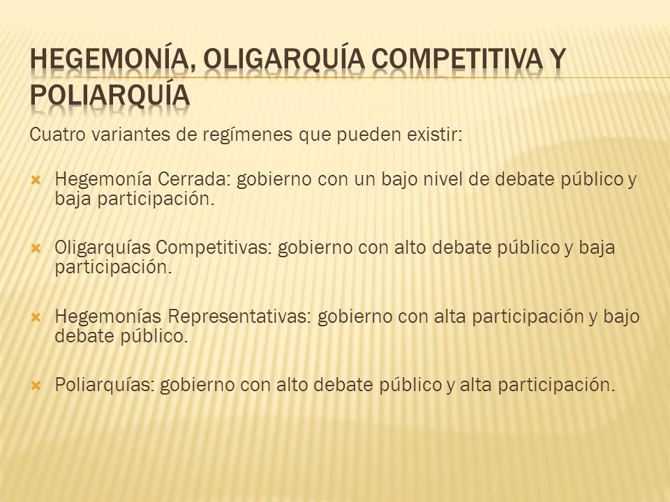 Cuatro variantes de regímenes que pueden existir: Hegemonía Cerrada: gobierno con un bajo nivel de debate público y baja participación. Oligarquías Co