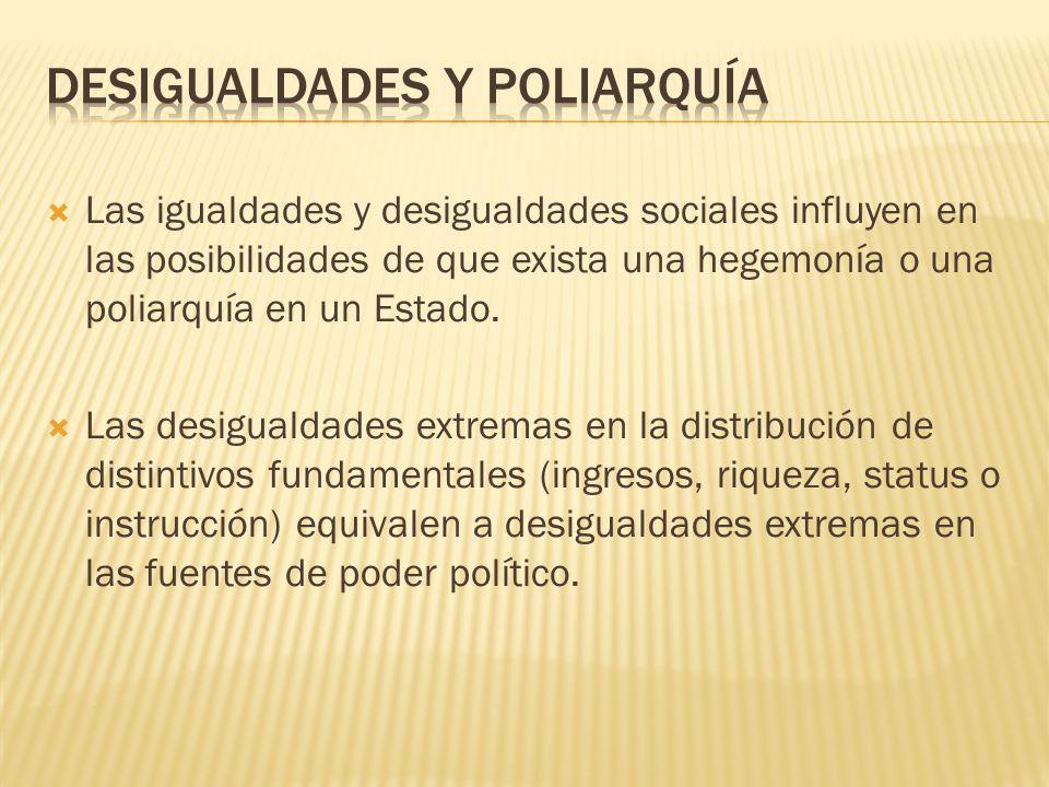 Las igualdades y desigualdades sociales influyen en las posibilidades de que exista una hegemonía o una poliarquía en un Estado. Las desigualdades ext