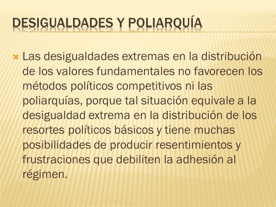 Las desigualdades extremas en la distribución de los valores fundamentales no favorecen los métodos políticos competitivos ni las poliarquías, porque